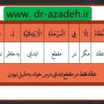 آموزش عربی پایه دوازدهم درس سوم مبحث ترجمه